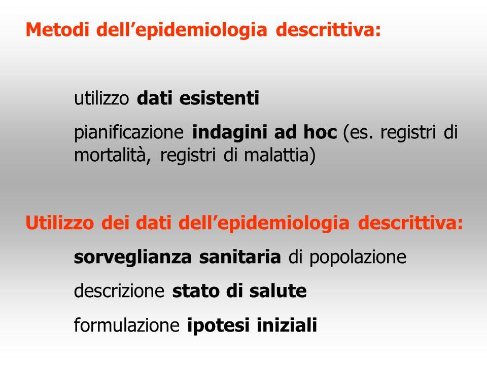 Metodi dell'epidemiologia descrittiva:
