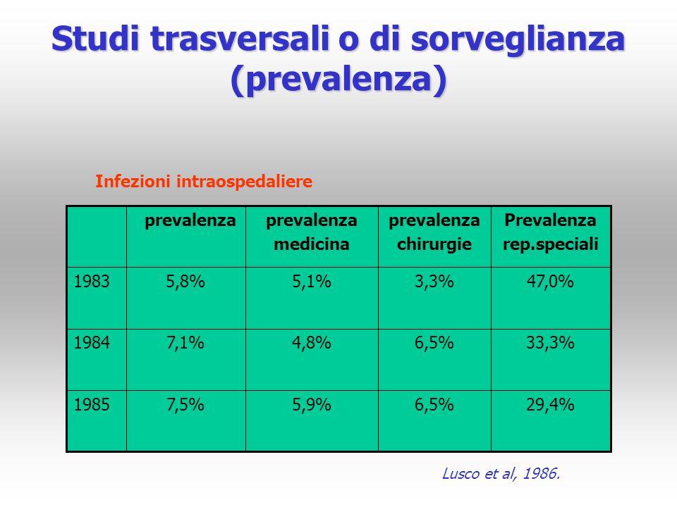 Studi trasversali o di sorveglianza (prevalenza)