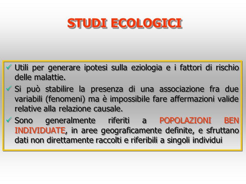 STUDI ECOLOGICI Utili per generare ipotesi sulla eziologia e i fattori di rischio delle malattie.