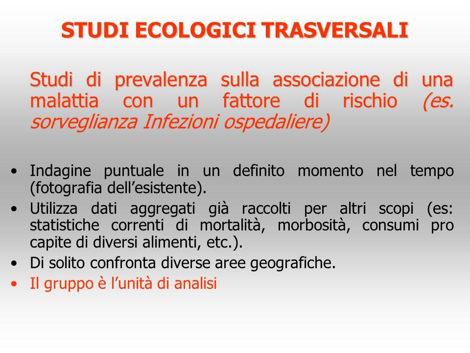 STUDI ECOLOGICI TRASVERSALI
