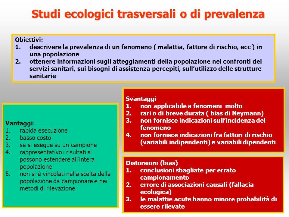Studi ecologici trasversali o di prevalenza