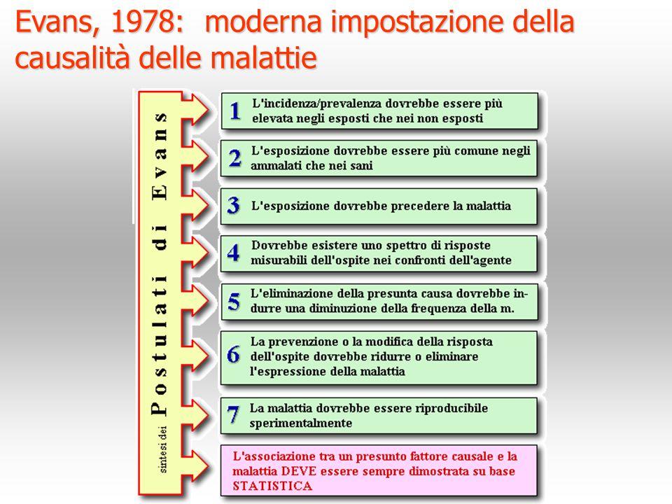 Evans, 1978: moderna impostazione della causalità delle malattie