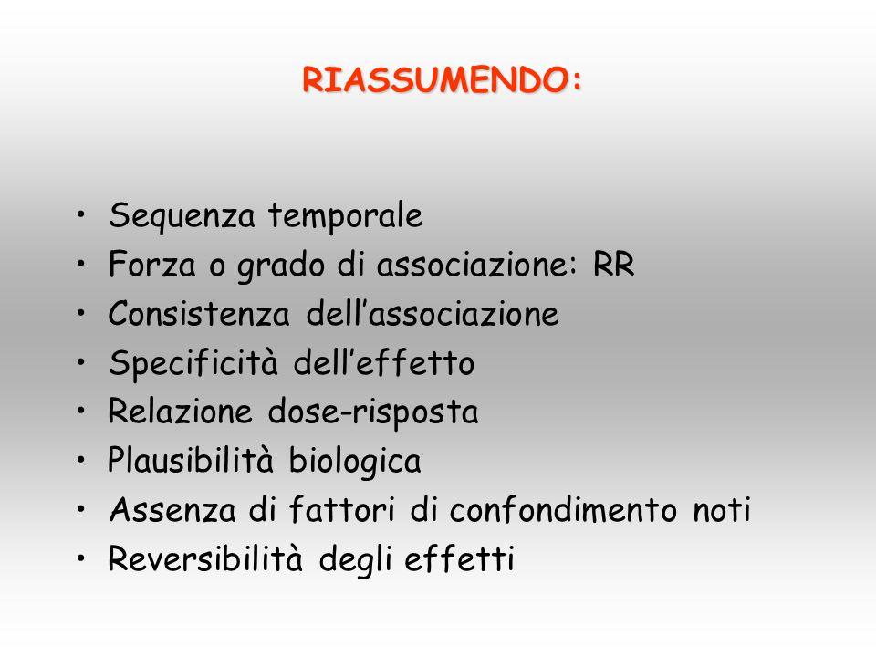 RIASSUMENDO: Sequenza temporale. Forza o grado di associazione: RR. Consistenza dell'associazione.
