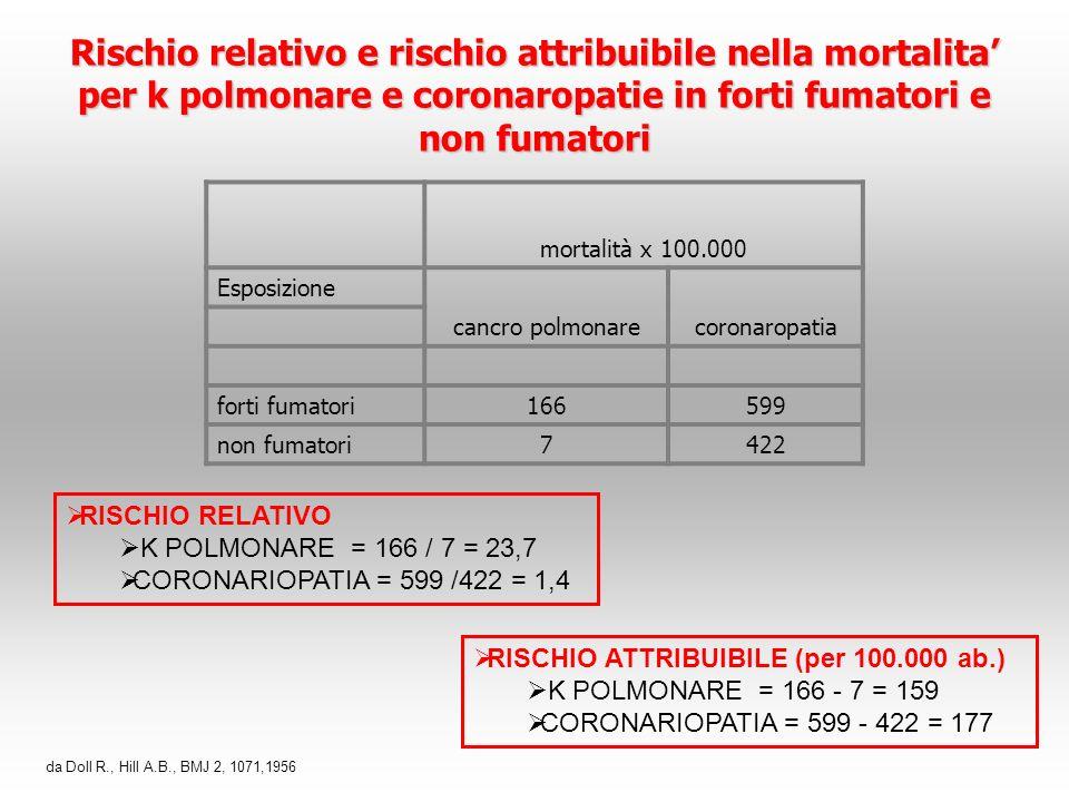 Rischio relativo e rischio attribuibile nella mortalita' per k polmonare e coronaropatie in forti fumatori e non fumatori