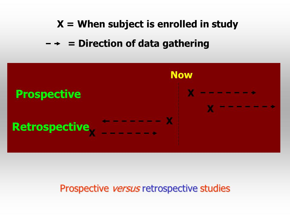 Prospective versus retrospective studies