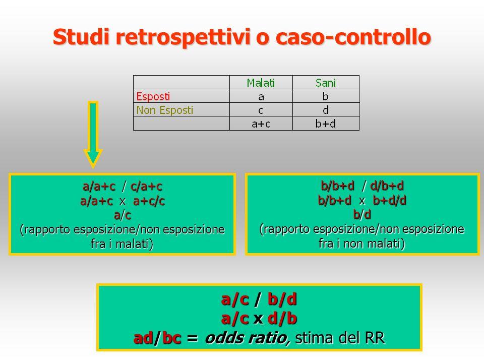 Studi retrospettivi o caso-controllo
