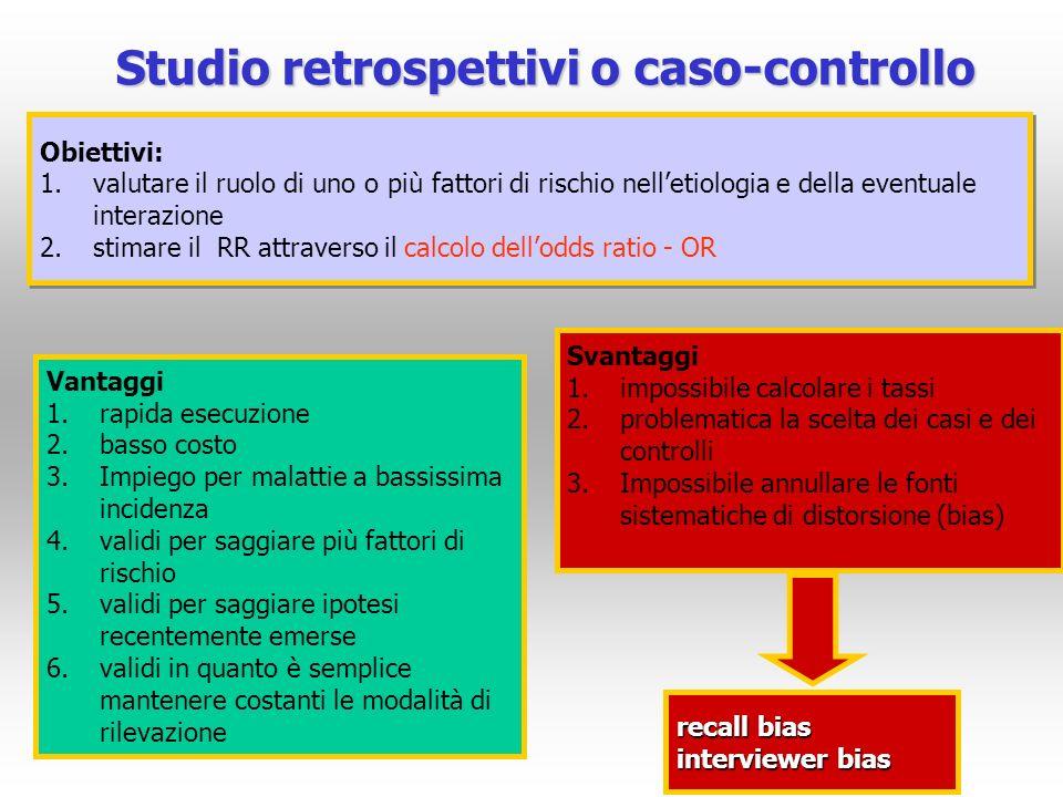 Studio retrospettivi o caso-controllo