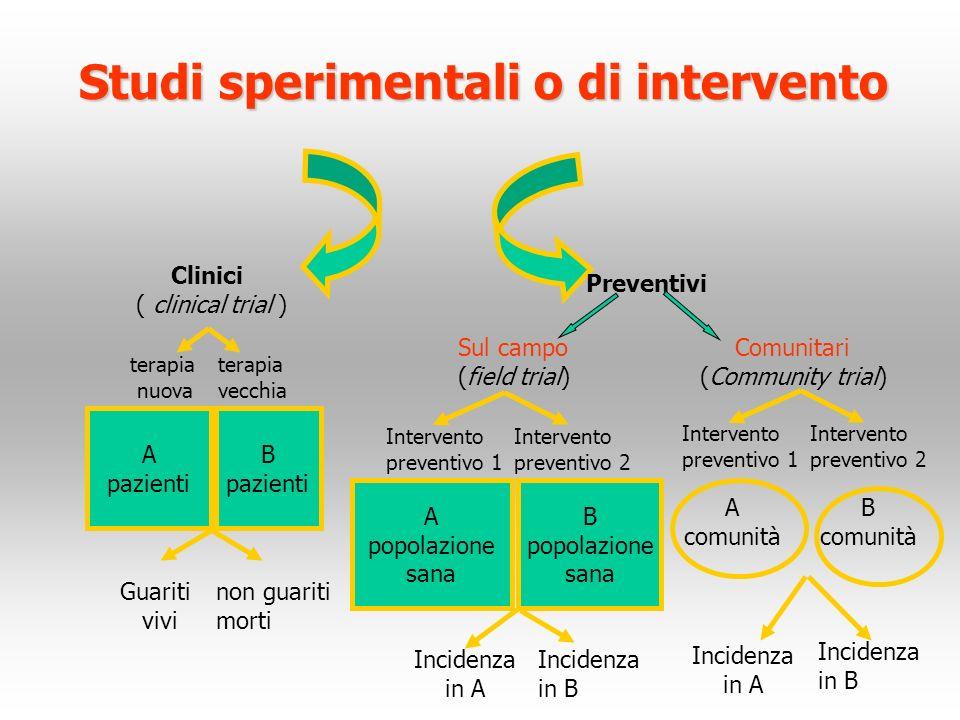 Studi sperimentali o di intervento