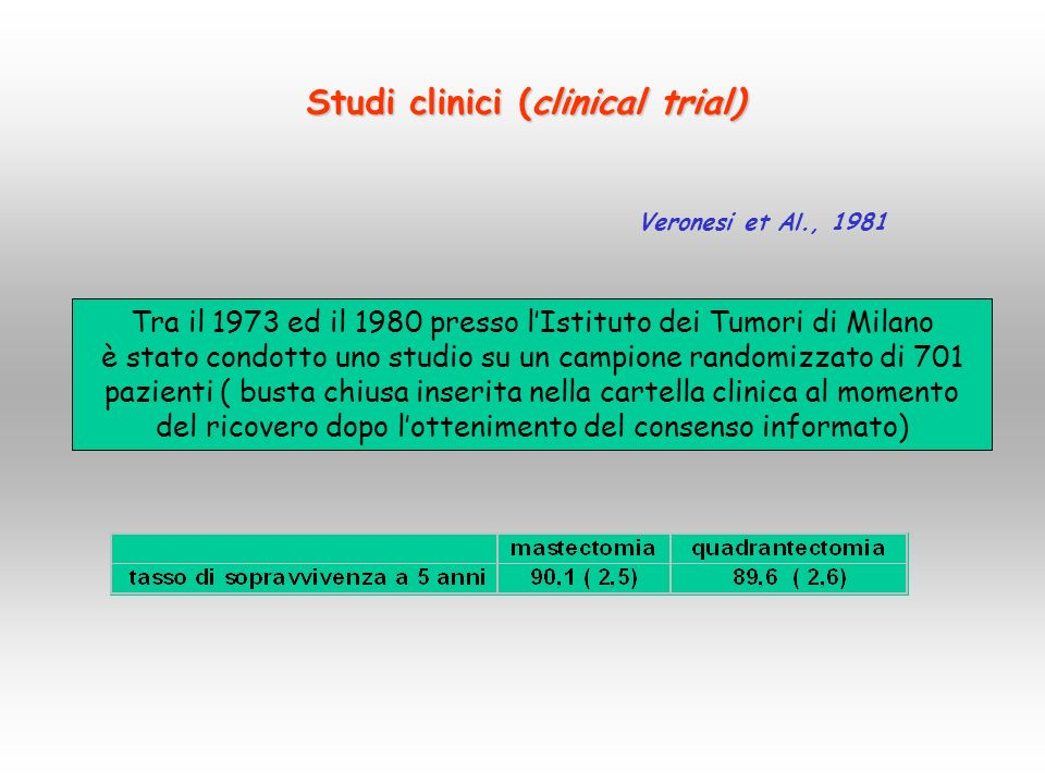 Studi clinici (clinical trial)