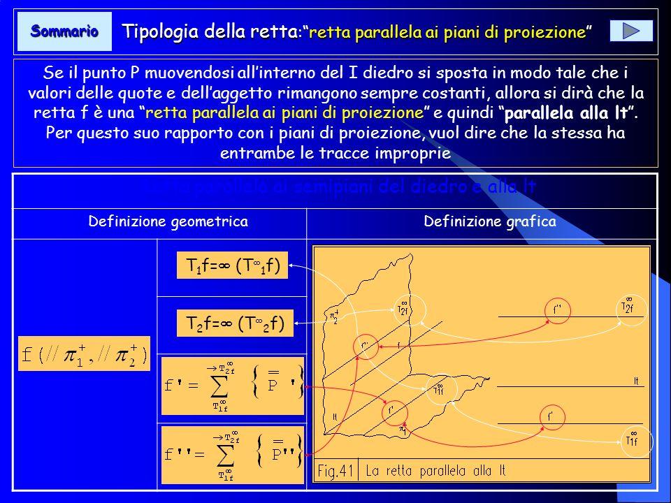 Tipologia della retta: retta parallela ai piani di proiezione