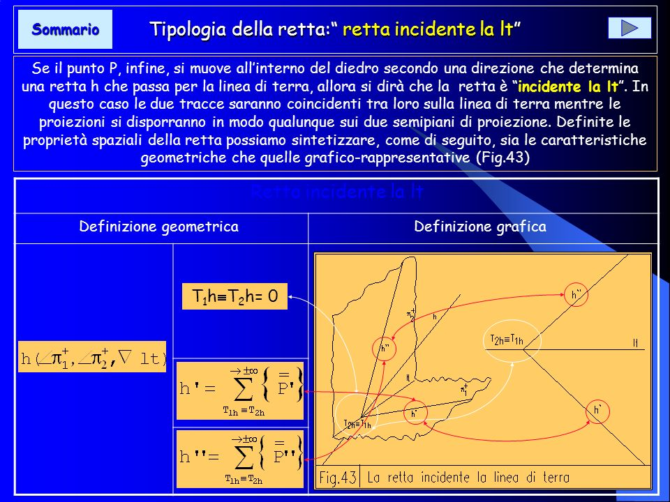 Tipologia della retta: retta incidente la lt