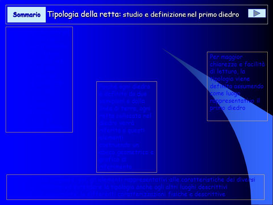 Tipologia della retta: studio e definizione nel primo diedro