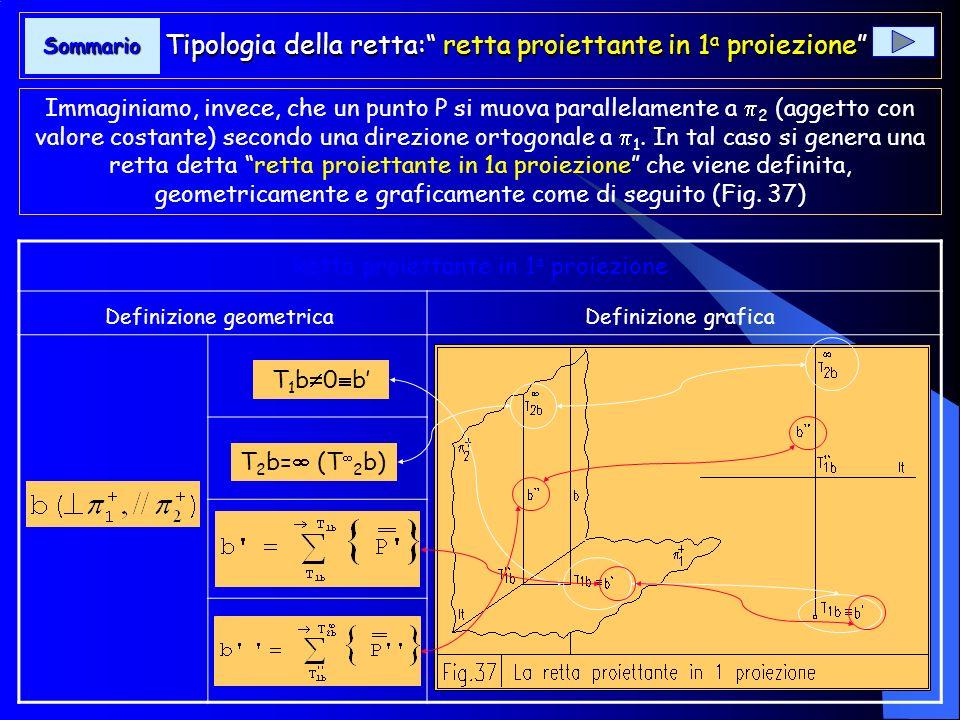 Tipologia della retta: retta proiettante in 1a proiezione