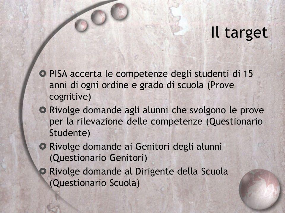 Il target PISA accerta le competenze degli studenti di 15 anni di ogni ordine e grado di scuola (Prove cognitive)