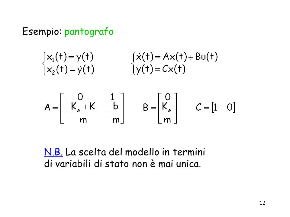 Esempio: pantografo N.B. La scelta del modello in termini di variabili di stato non è mai unica.