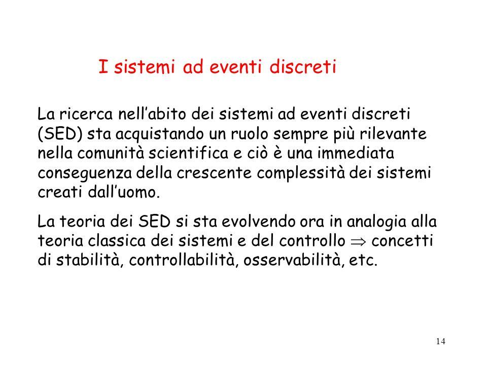 I sistemi ad eventi discreti