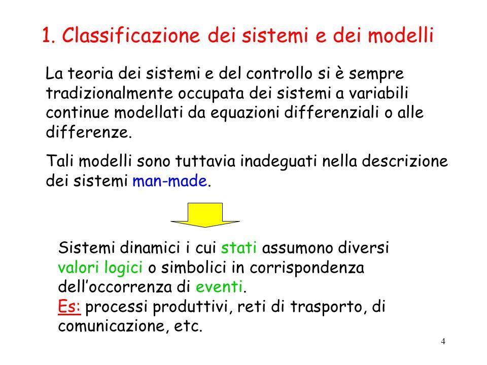 1. Classificazione dei sistemi e dei modelli