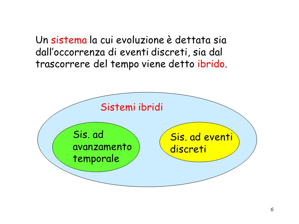 Un sistema la cui evoluzione è dettata sia dall'occorrenza di eventi discreti, sia dal trascorrere del tempo viene detto ibrido.