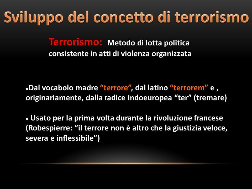 Sviluppo del concetto di terrorismo