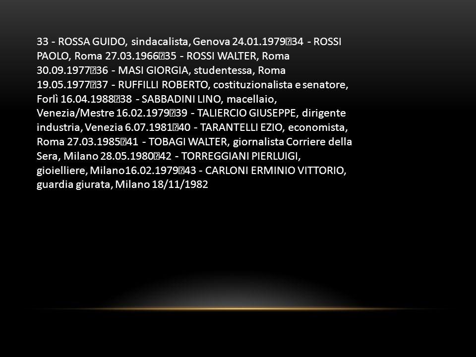 33 - ROSSA GUIDO, sindacalista, Genova 24. 01