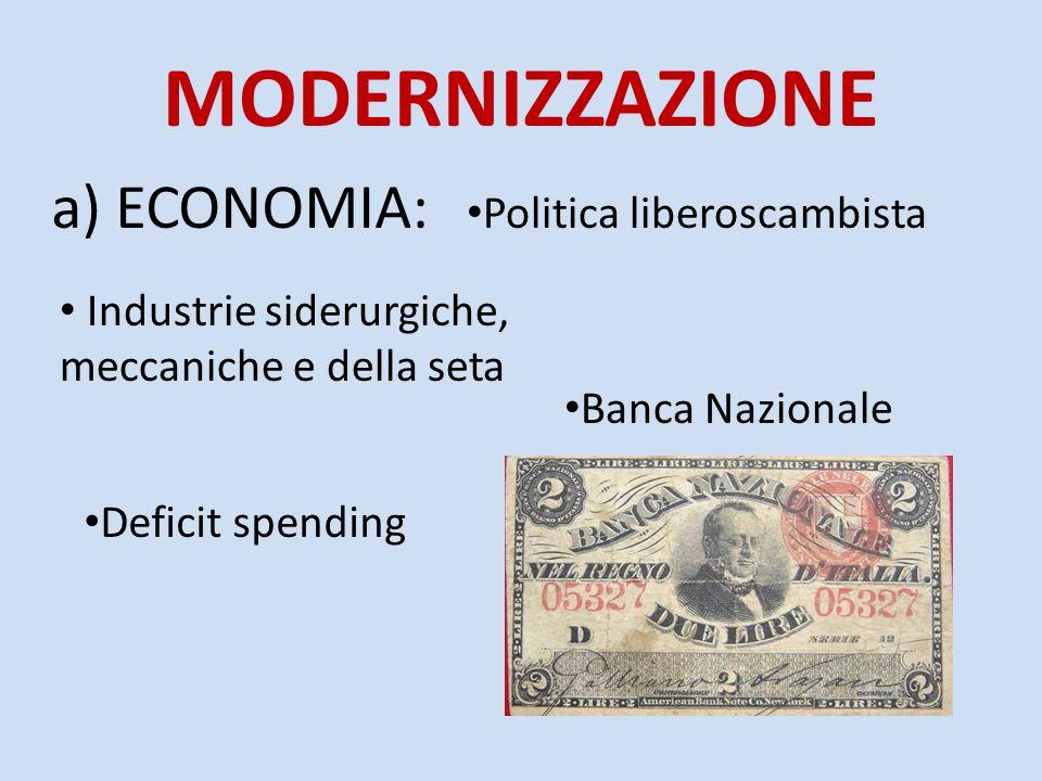 MODERNIZZAZIONE a) ECONOMIA: Politica liberoscambista