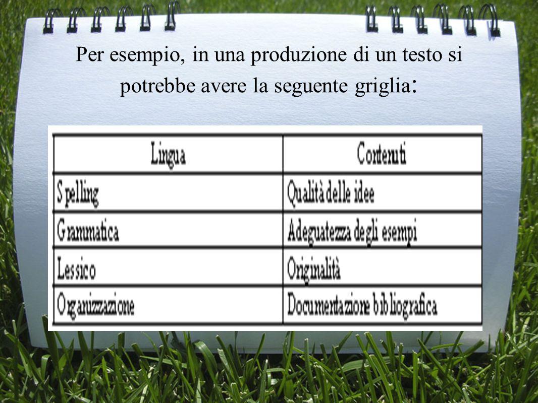 Per esempio, in una produzione di un testo si potrebbe avere la seguente griglia: