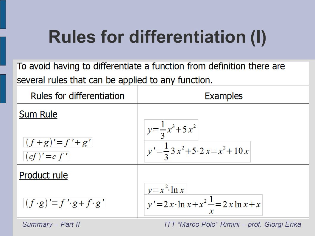 Rules for differentiation (I)