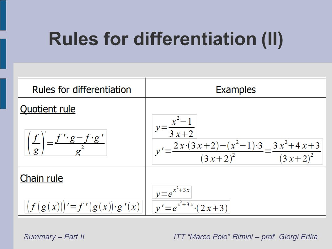 Rules for differentiation (II)