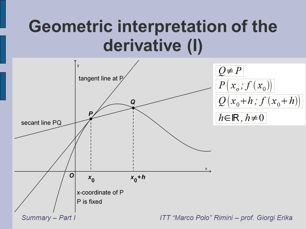 Geometric interpretation of the derivative (I)
