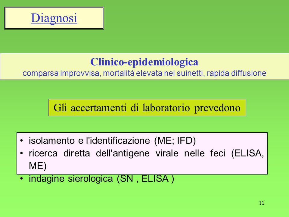 Diagnosi Clinico-epidemiologica