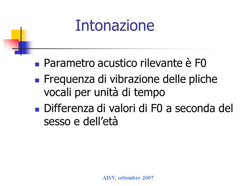 Intonazione Parametro acustico rilevante è F0