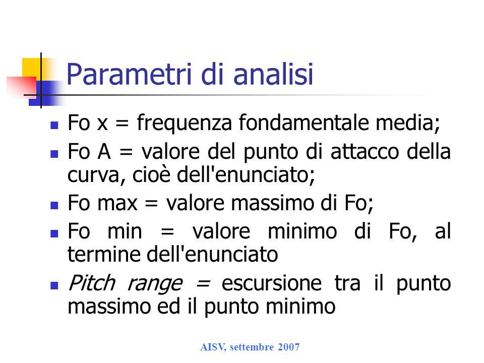 Parametri di analisi Fo x = frequenza fondamentale media;