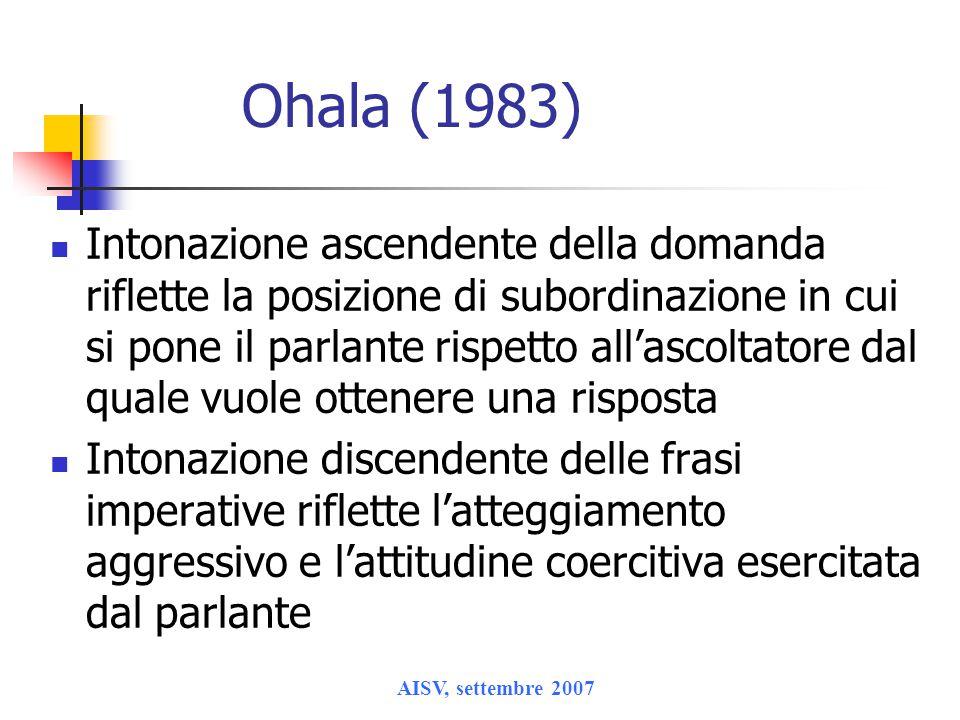 Ohala (1983)