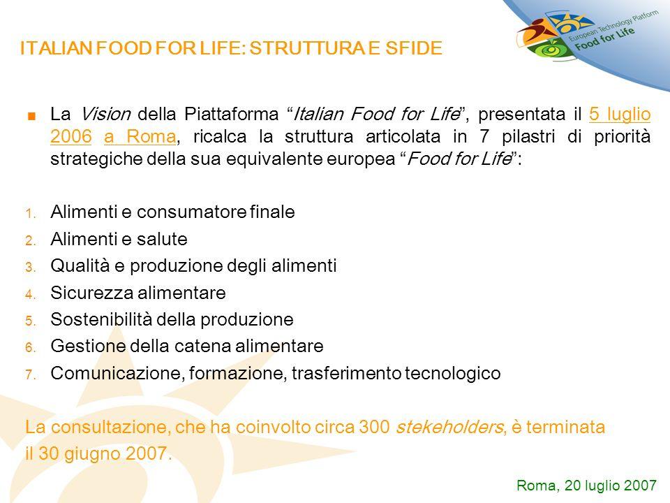 ITALIAN FOOD FOR LIFE: STRUTTURA E SFIDE