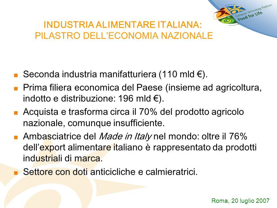 INDUSTRIA ALIMENTARE ITALIANA: PILASTRO DELL'ECONOMIA NAZIONALE