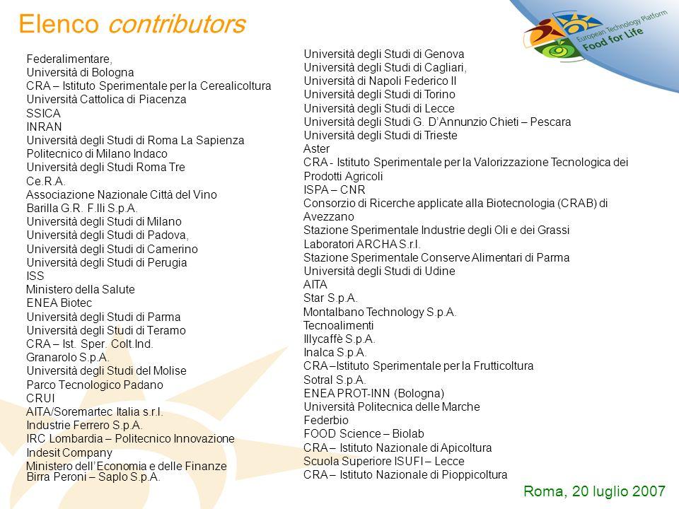 Elenco contributors Roma, 20 luglio 2007