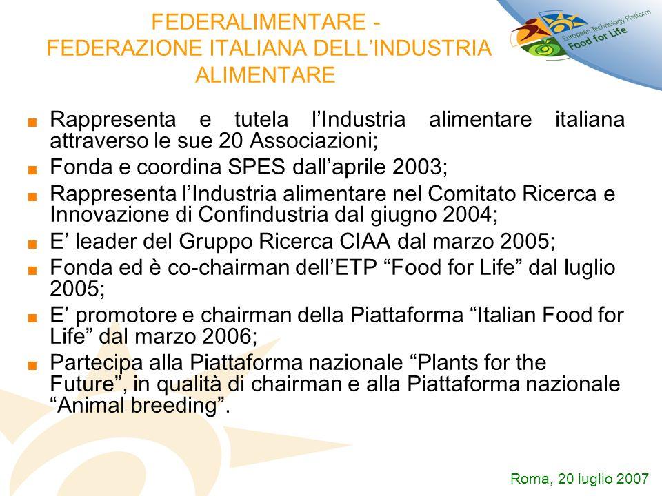FEDERALIMENTARE - FEDERAZIONE ITALIANA DELL'INDUSTRIA ALIMENTARE