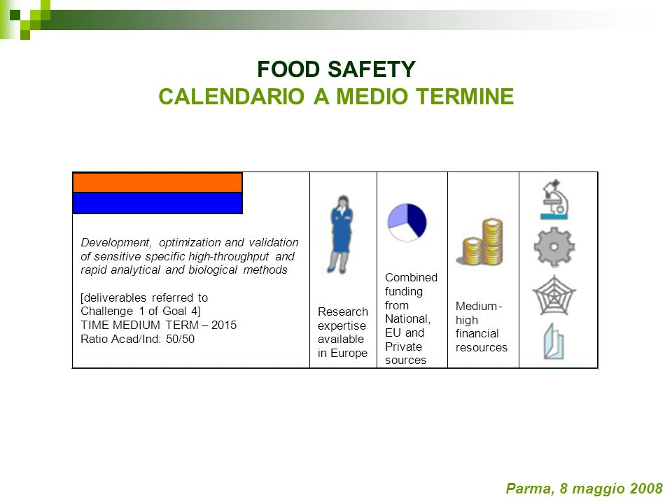 FOOD SAFETY CALENDARIO A MEDIO TERMINE