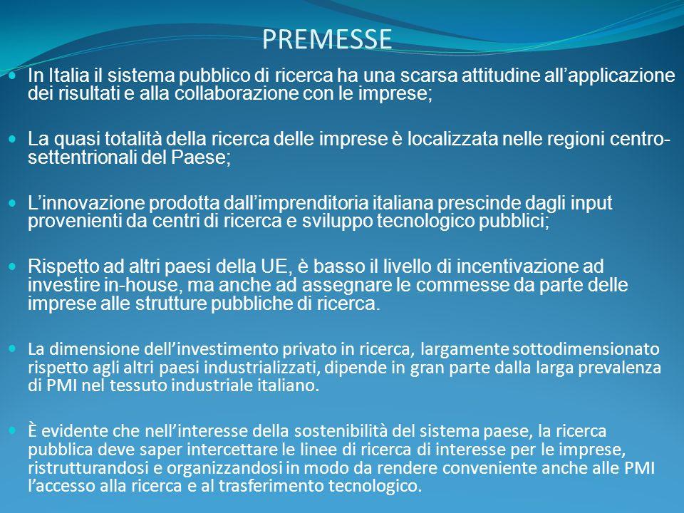 PREMESSE In Italia il sistema pubblico di ricerca ha una scarsa attitudine all'applicazione dei risultati e alla collaborazione con le imprese;