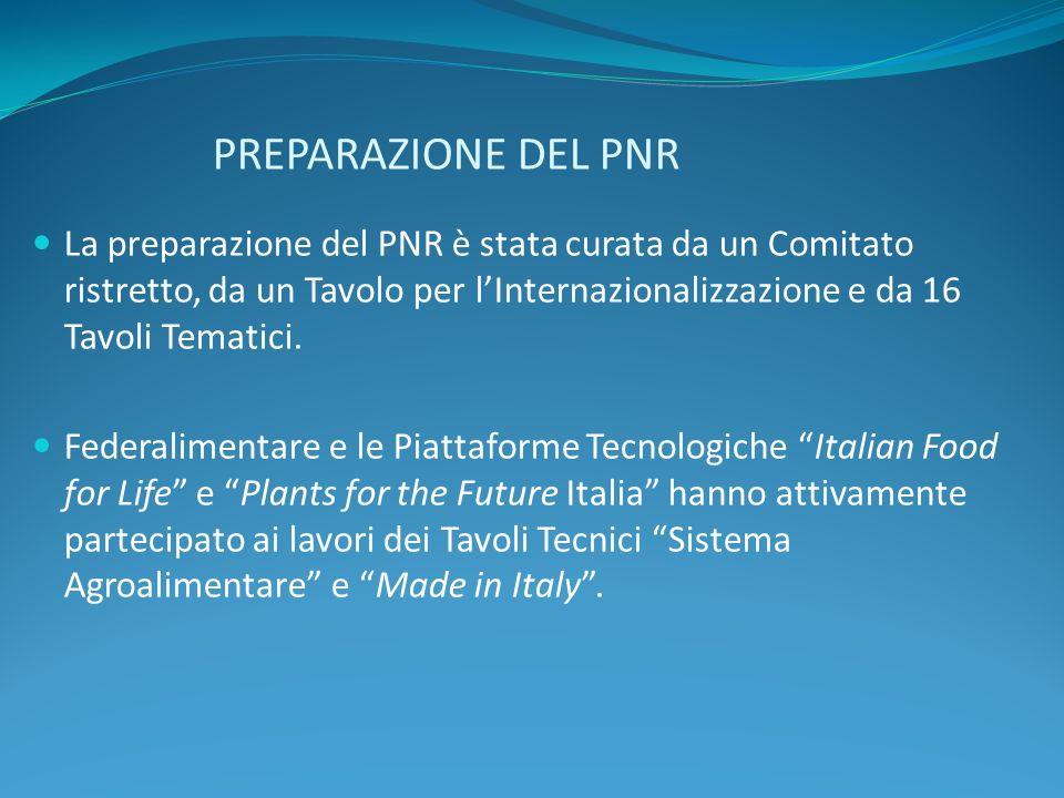 PREPARAZIONE DEL PNR