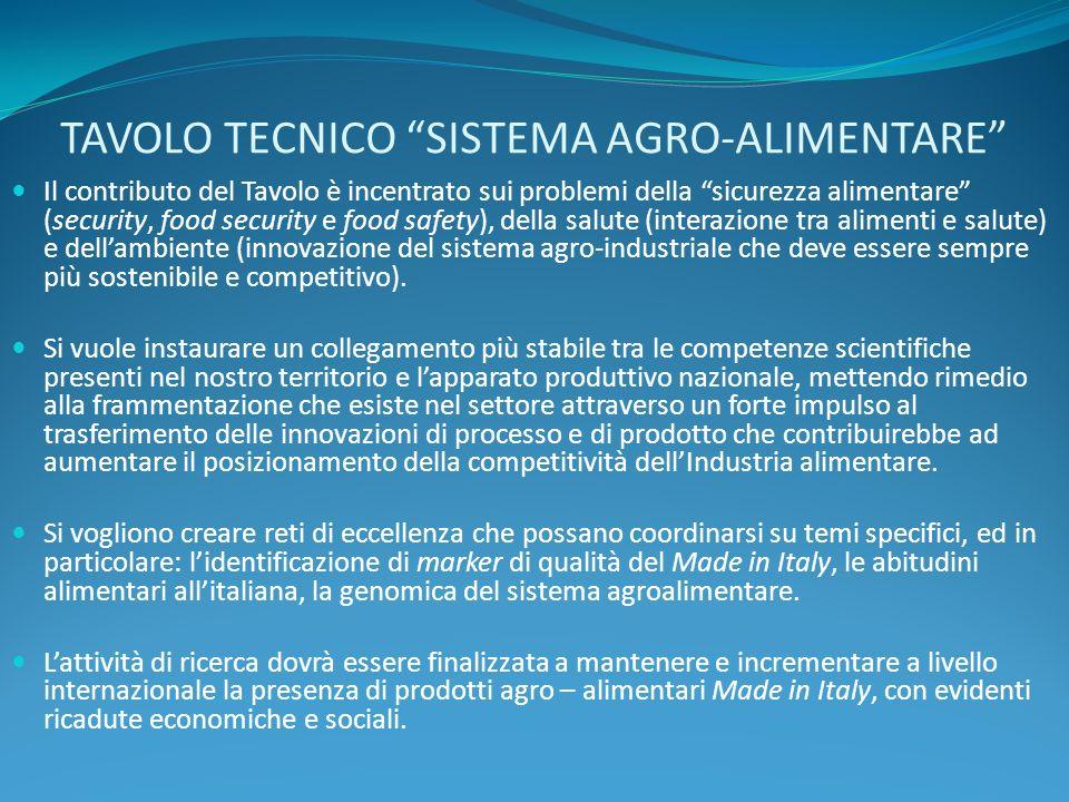 TAVOLO TECNICO SISTEMA AGRO-ALIMENTARE