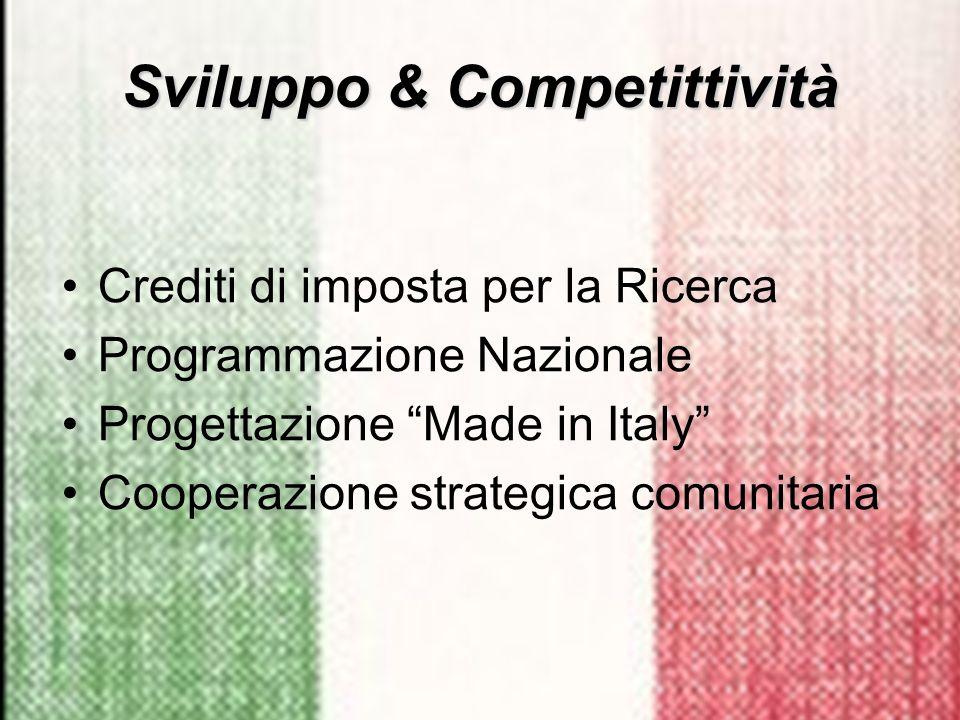 Sviluppo & Competittività