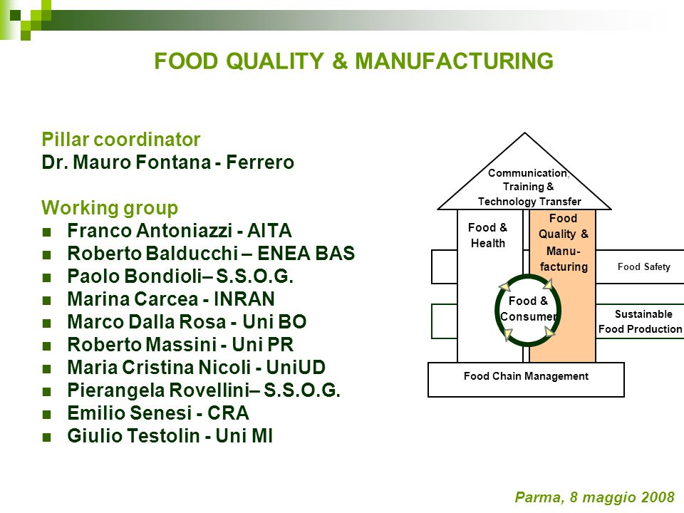 FOOD QUALITY & MANUFACTURING