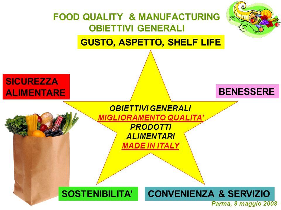 FOOD QUALITY & MANUFACTURING OBIETTIVI GENERALI