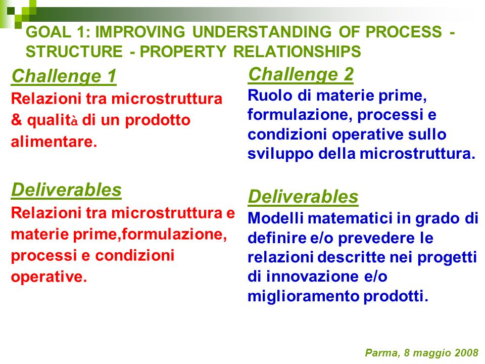 Challenge 2 Challenge 1 Deliverables Deliverables