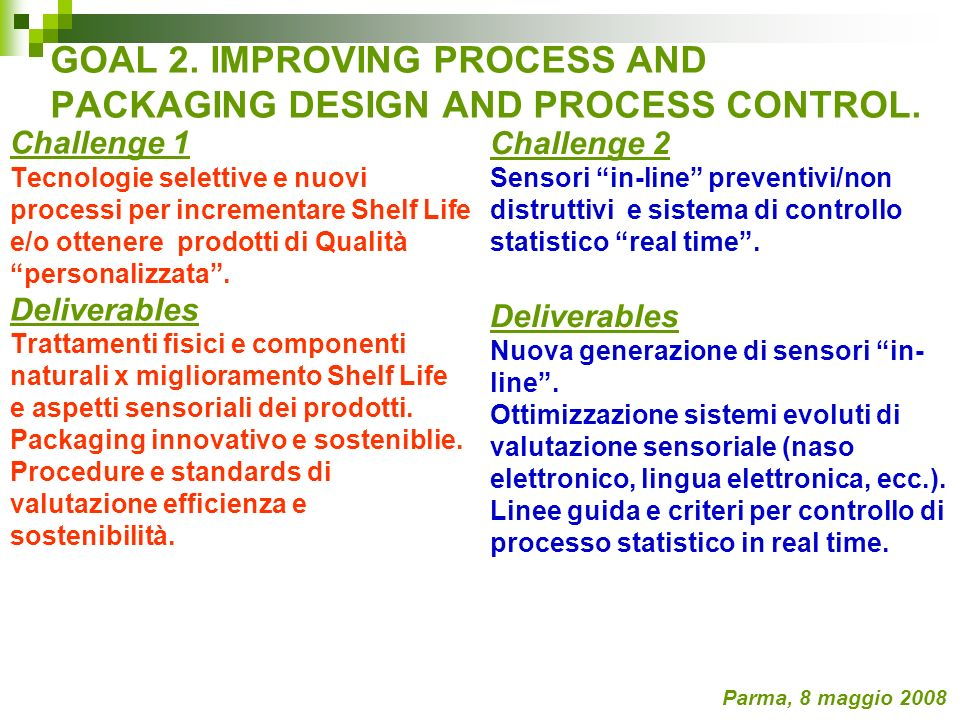 GOAL 2. IMPROVING PROCESS AND PACKAGING DESIGN AND PROCESS CONTROL.