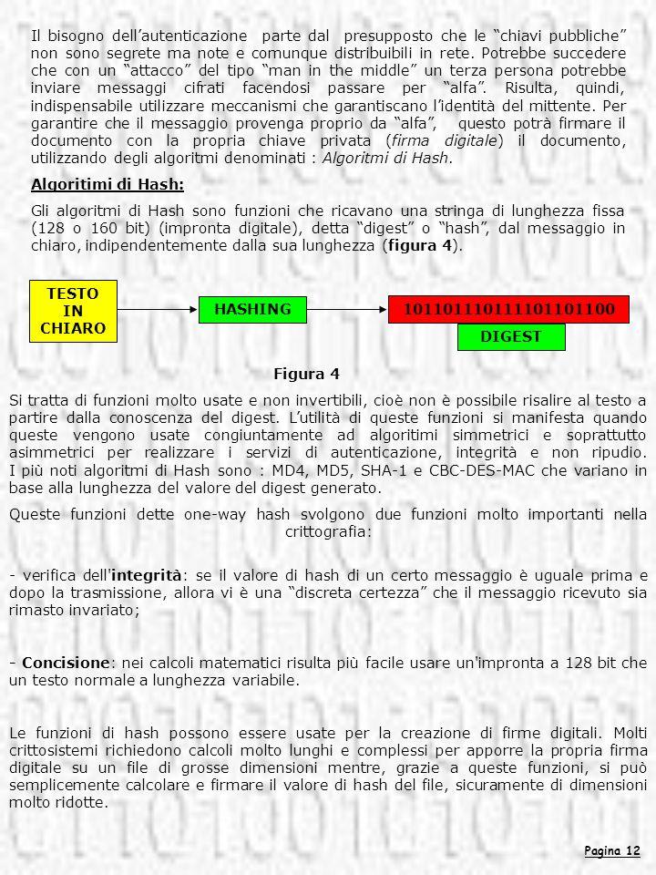 TESTO IN CHIARO HASHING 101101110111101101100 DIGEST Figura 4