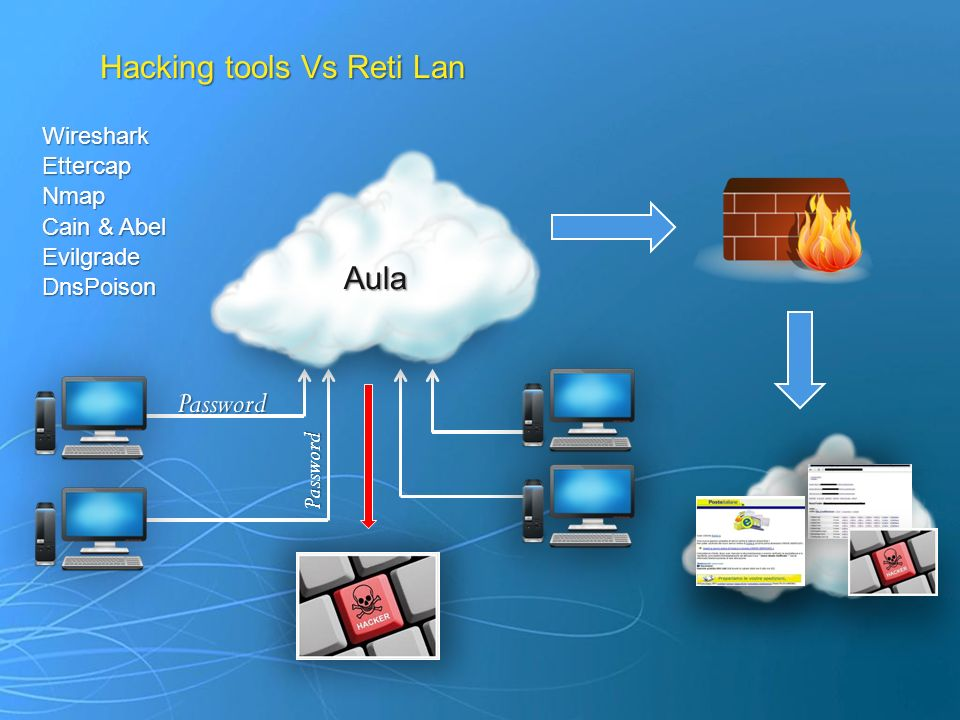 Hacking tools Vs Reti Lan