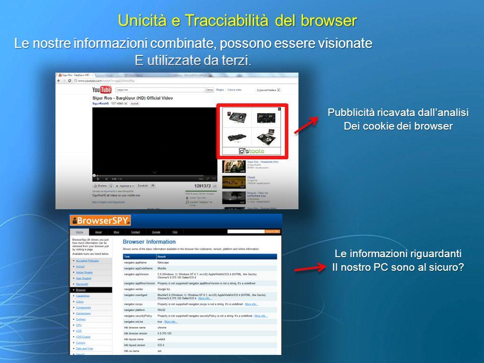 Unicità e Tracciabilità del browser