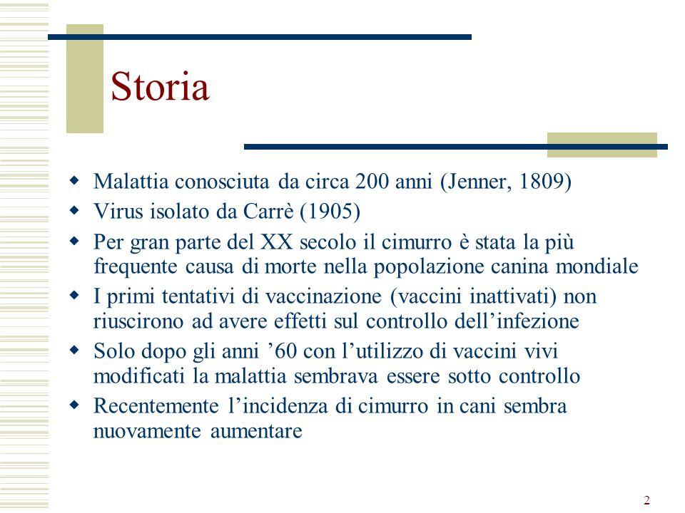 Storia Malattia conosciuta da circa 200 anni (Jenner, 1809)